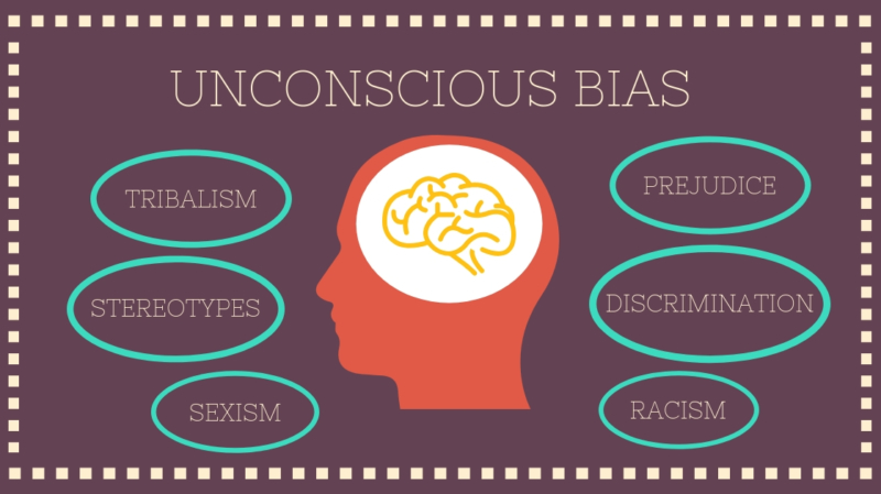 Four Reasons Companies Can't Afford to Ignore Unconscious Bias in the Workplace 1